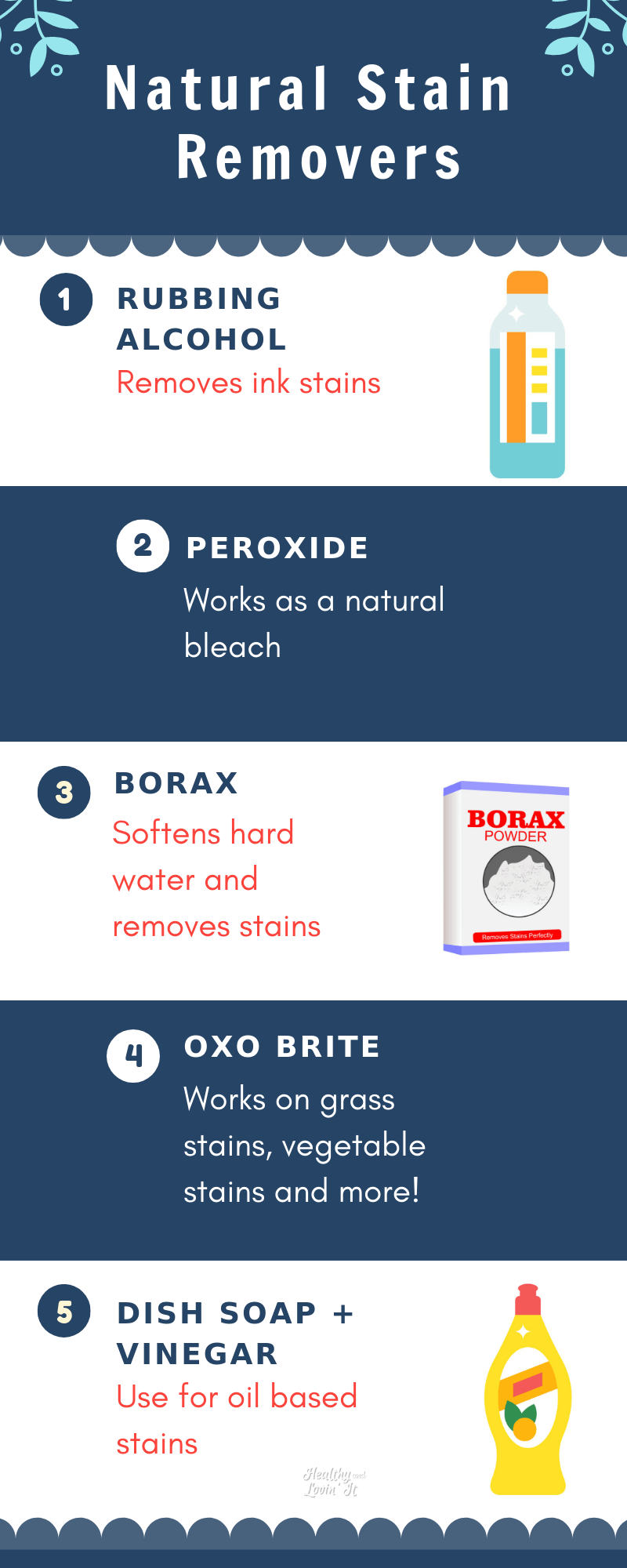 Here are my favorite natural stain removers for laundry. Whether I am dealing with an oil stain, ink stain, or blood stain I have something that will work. Some of the stain removers are perfect for whites and others will work for any color! #HealthyandLovinIt #laundry #stainremover #clothes #diy