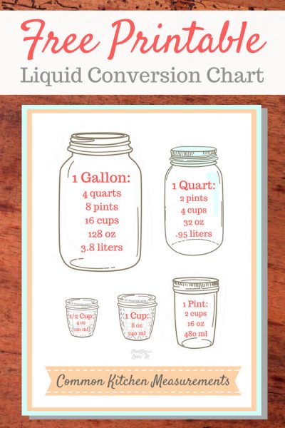 Free Printable Liquid Conversion Chart-for Easy Reference!
